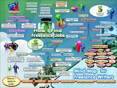 Where to Find Freelance Writing Jobs (Infographic)   Inspired to Write