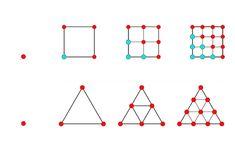 nombres triangulaires et carrés