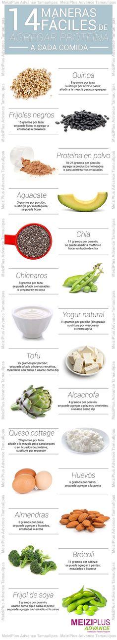 14 maneras saludables de agregar Proteína en tus comidas, esto si es #RealFood !! Cuídate #TeVeriasMejor #meiziplus agrégame ya 8999100703 whatsapp.