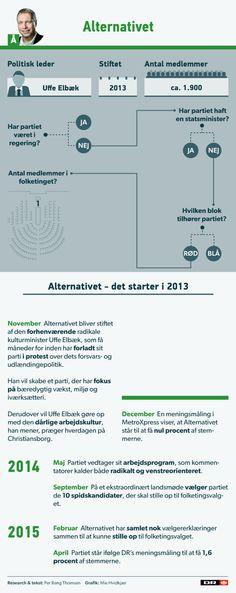 OVERBLIK Bliv klogere på Alternativet her   Valg 2015   DR