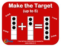 """Make the Target (up to 5)"" - Tell how much more is needed to make totals to 5. Supports learning Common Core Standards: 0-K.OA.2, 0-K.OA.3, 0-K.OA.5 [KNP Task # S 2268.1]"