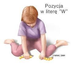 """Siad W, siad między piętami, """"siad żaby"""" tak nazywana jest pozycja, w której dzieci lubią spędzać czas podczas zabawy na podłodze. Coraz częściej widzę, że rodzice nie zwracają na to uwagi. Czy słusznie? Na moje pytania odpowiada Agnieszka Słoniowska- fizjoterapeuta,Terapeuta…"""
