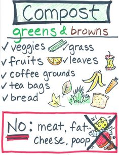 Composting Greens browns