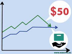 Stairsteps Expert Advisor Metatrader Expert Advisors Trading