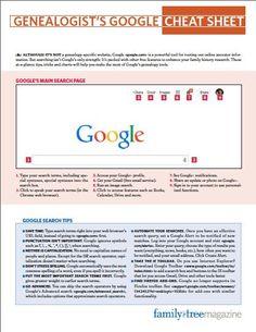 The Genealogist's Google Cheat Sheet | ShopFamilyTree