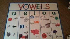 Short vowel anchor chart anchor charts first grade, kindergarten anchor cha Anchor Charts First Grade, Kindergarten Anchor Charts, Kindergarten Literacy, Readers Workshop, Writer Workshop, Geometry Activities, Short Vowels, France, Teaching Reading