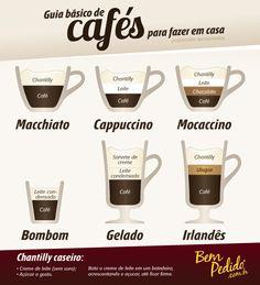 Coffee Corner, Coffee Love, Coffee Art, Coffee Break, I Love Food, Good Food, Mobile Cafe, Coffee Guide, Coffee Barista