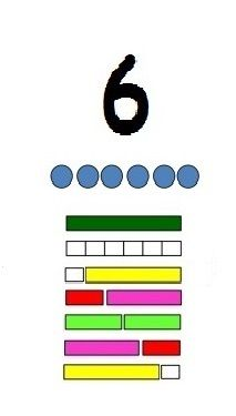números-y-regletas-6 Number Sense Activities, Number Formation, Numicon, Math Numbers, Math Facts, Numeracy, Teaching Math, Kids Learning, Montessori