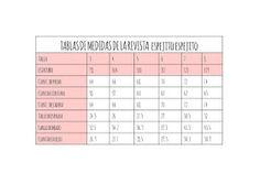 Sewing Set: TEMA 3.1: TABLAS DE MEDIDAS