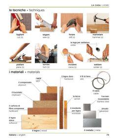 Learning Italian - Woodworking