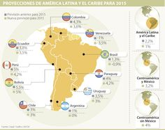 La Cepal redujo proyección de crecimiento de Colombia para 2015 de 4,3% a 3,6%