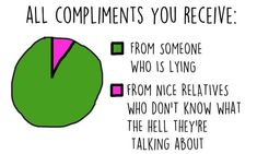 When someone recognizes that you are great: | 13 Charts That Will Make Total Sense To People With Impostor Syndrome
