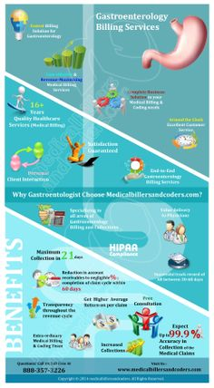 #infographics for medical billing