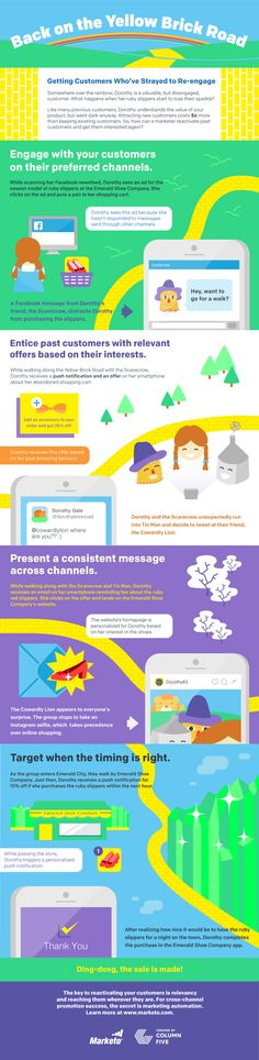 Back on the Yellow Brick Road: Getting Customers Who've Strayed To Re-engage #Infographic #Marketing