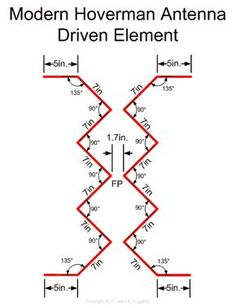 Modern Hoverman Antenna Driver Elements