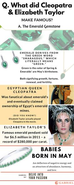 The Emerald Gemstone, for May Birthdays, made famous by Elizabeth Taylor and Cleopatra. Delve into your passion & discover the world of emeralds