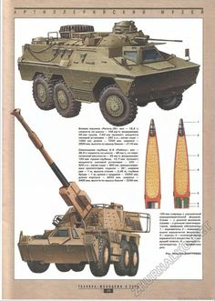 Техника - молодёжи 2000-09, страница 51 Military Weapons, Military Art, Military History, Army Vehicles, Armored Vehicles, Army Day, Tank Armor, Defence Force, Armored Fighting Vehicle