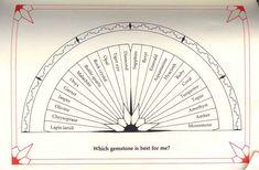 Love Tarot Horoscope