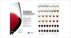 sensory evaluation of wine - Google-søk