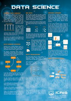 Poster about data science - Data Science Central