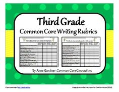 Third Grade Common Core Writing Rubrics for Opinion, Narrative and Informative pieces. ($)