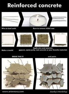 Reinforced concrete tutorial for war gaming Warhammer 40k, Warhammer Terrain, 40k Terrain, Wargaming Terrain, Game Terrain, Train Miniature, Miniature Bases, Modeling Techniques, Painting Techniques