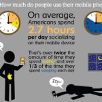 Infographic: Mobile Marketing and Advertising