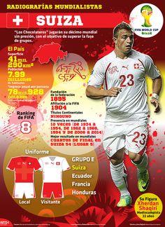 """""""Los Chocolateros"""" jugarán su décimo mundial sin presión, con el objetivo de superar la fase de grupos. #Brasil2014"""