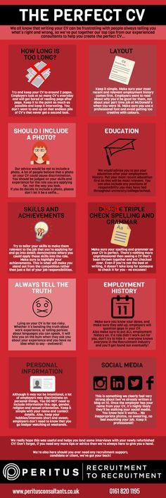 The Perfect CV