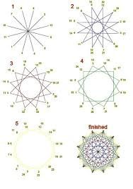 """Результат пошуку зображень за запитом """"string art patterns"""""""