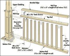 Porch railing stuff