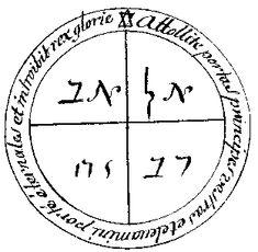 Talisman Arcangel Barachiel | Fortuna, Prosperidad ...