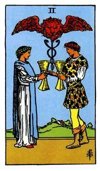 2 de Copas, Significado de las cartas del Tarot