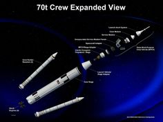 SLS 70t Crew Expanded View (NASA, Space Launch System, 07/25/12) by NASA's Marshall Space Flight Center