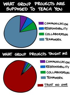 What group projects really taught me�