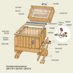 Illustration: Gregory Nemec | thisoldhouse.com | from How to Build a Cedar Ice Chest