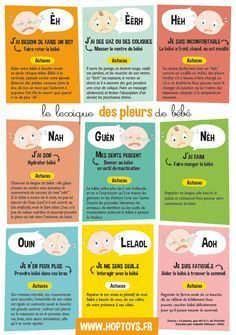 Here is an infographic system that will help you listen, understand and . - - Here is an infographic system that will help you listen, understand and respond to the crying and therefore the needs of your baby: Baby Massage, Au Pair, Quilts Vintage, Antique Quilts, Baby Sign Language, Baby Care Tips, Baby Tips, Baby Co, Baby Supplies