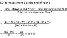 ROI calculation formula example