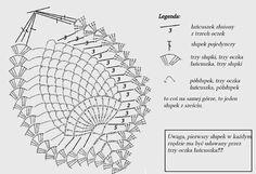 Gráfico III baleia croche
