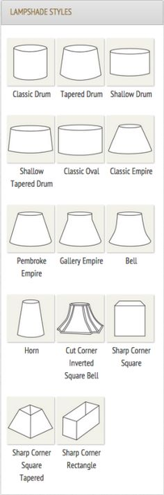 How to measure for luxury lampshades, the parts of a luxury table lamp explained, and beautiful luxury lampshades from Illume NYC, today, on Hadley Court. Lamp Shades, Light Shades, Luxury Table Lamps, Brass Lamp, Interior Design Tips, Lamp Light, Diy Light, Light Table, Decorating Tips