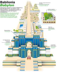 'Ancient Babylon where the Ishtar Gate and the procession road (LAETH HADI). Ancient Near East, Ancient Art, Ancient Egypt, Ancient History, Art History, Ancient Persia, Ancient Greek, Ancient Mesopotamia, Ancient Civilizations