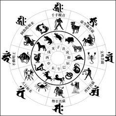 History haiku kigo season words saijiki Daruma WKD amulets talismans Edo happiness Japanese culture India World Dragon Washoku food festivals Chinese Picture, Chinese Art, Sanskrit, Runic Alphabet, Daruma Doll, Taoism, Buddhist Art, Irezumi, Illustrations And Posters