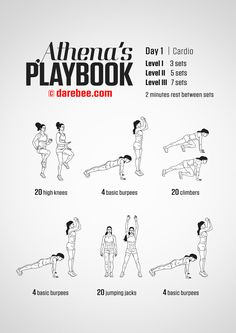 Fitness Workout Plans to Transform Your Body in 1 Month 6 Pack Abs Workout, Workout Challenge, Workout Men, Workout Plans, Hero Workouts, At Home Workouts, Workout Routines, Darebee, Weight Loss Workout Plan