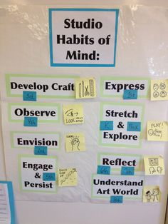The heart of what I teach. These were developed by Lois Hetland. My students include these in critique, self-reflection and artist statements.