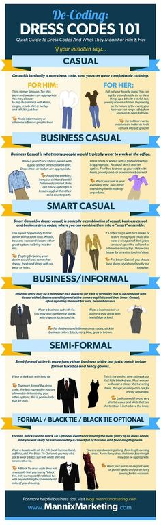! A quick, easy guide to dress codes and what is appropriate attire for Business Casual, Smart Casual, Informal, etc - for him and her! Infographic courtesy of Mannix Marketing!