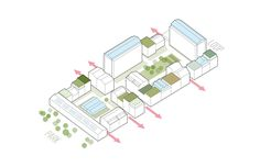 Kjellander + Sjöberg Architects - New Eriksberg - Block configuration principle