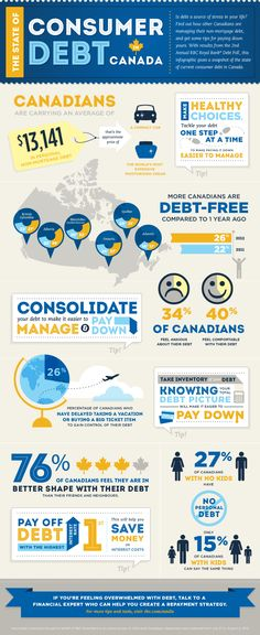 Is a source of stress in your life? Here's an infographic on the state of consumer debt in Canada. Mortgage Tips, Interest Calculator, Sources Of Stress, Second Mortgage, Best Bank, Royal Bank, Canada, Get Out Of Debt