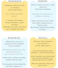 Get the Difference. Remember vs Remind vs Recall vs Memorize. - learn English,english