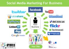 Due to the ease of marketing using social media, it can be very tempting to overdo it and post way too many videos. As with any type of marketing, if you Social Media Branding, Social Media Site, Social Media Marketing, Marketing Branding, Mobile Marketing, Marketing Strategies, Social Marketing, Marketing Ideas, Content Marketing