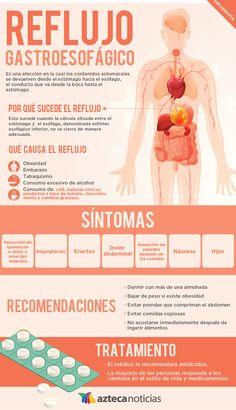 Reflujo gastroesofágico #infografia